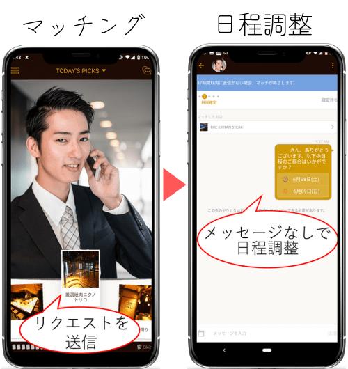 Dine使い方(男性ver)